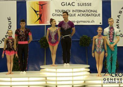 GIAC 18 Podium - 18