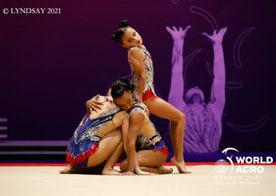 World Acro cup 2021